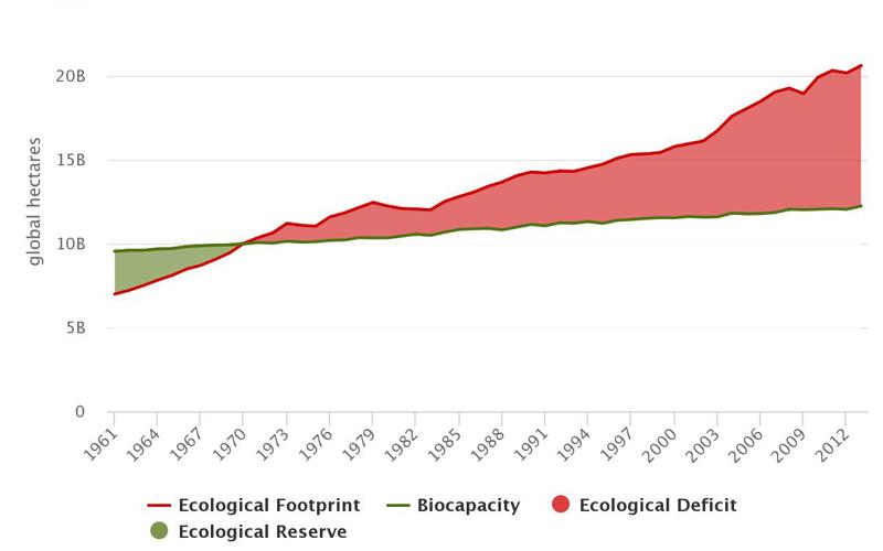 800x500-Reserve-Defizit-Trend-Welt